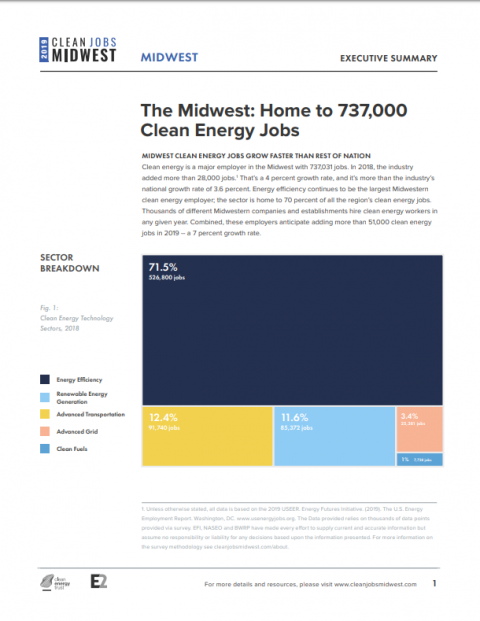 2019 Clean Jobs Midwest Exec Cover All
