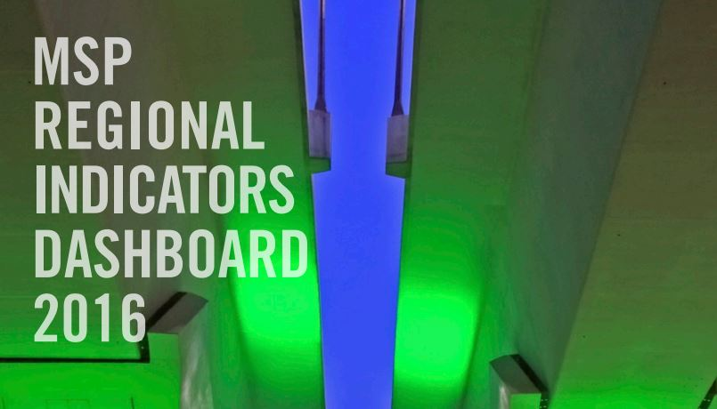 Regional Indicators Photo