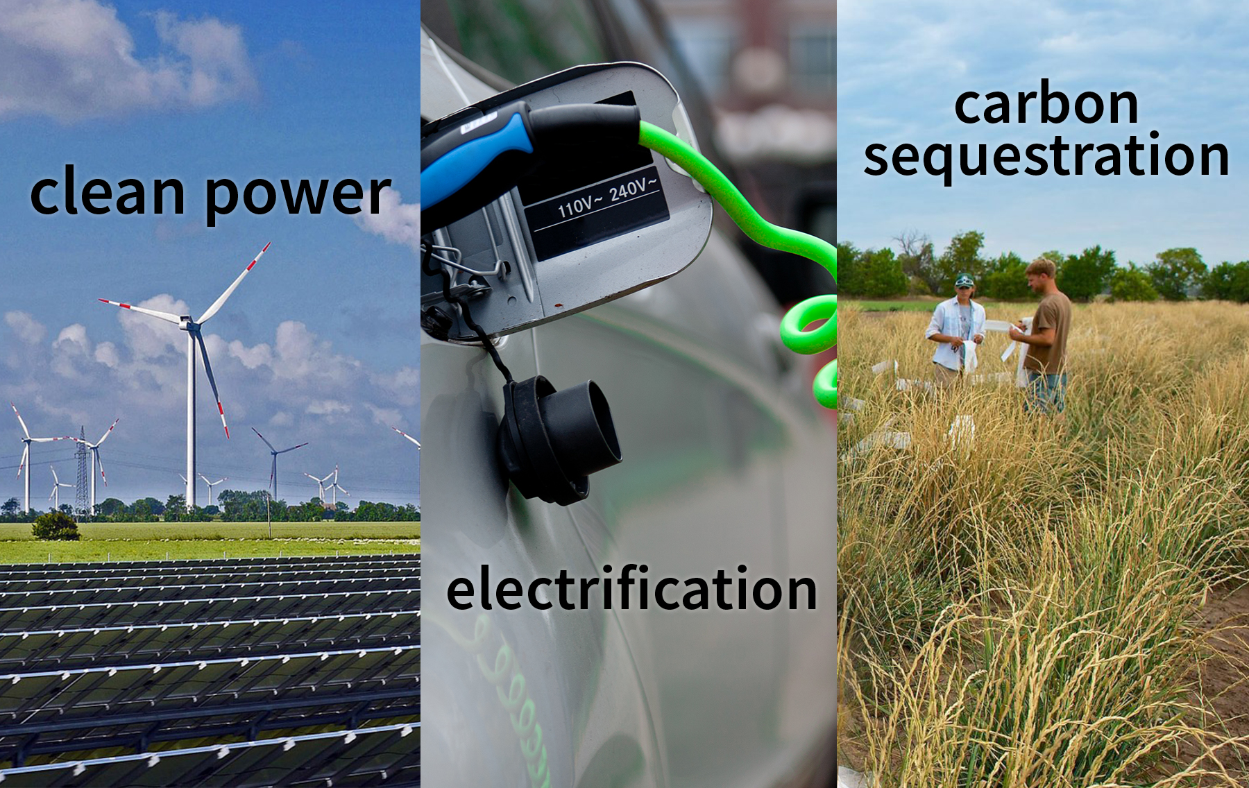 Clean Power, Electrification, Carbon Sequestration